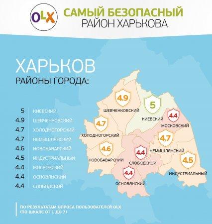 Где в Харькове спокойно живется: рейтинг безопасности районов